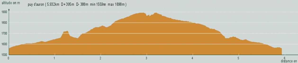 Dénivelé-6km-mtca